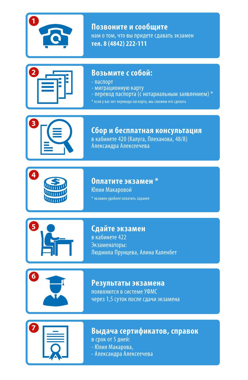 Как сдать экзамен по русскому